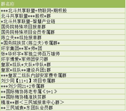 """【網絡謠言粉碎機】揭秘   """"民族資產解凍""""詐騙分子末日到了!7000微信群、2000個人帳號被封!"""