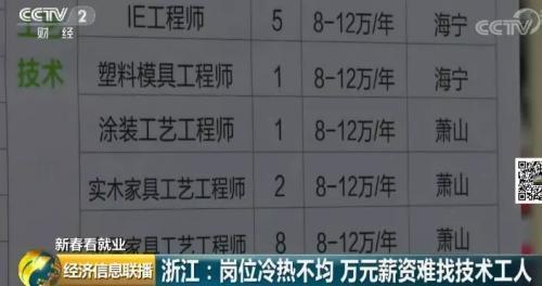 春节后迎招工潮 这些行业月薪过万为啥还是难招人?