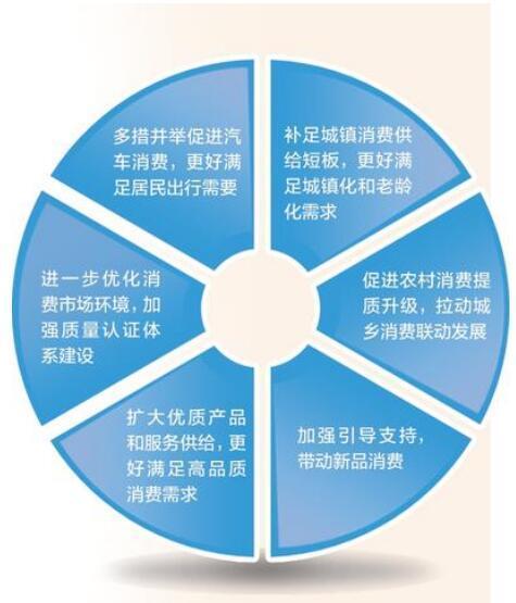 河北印發行動方案:從六個方面發力優化供給