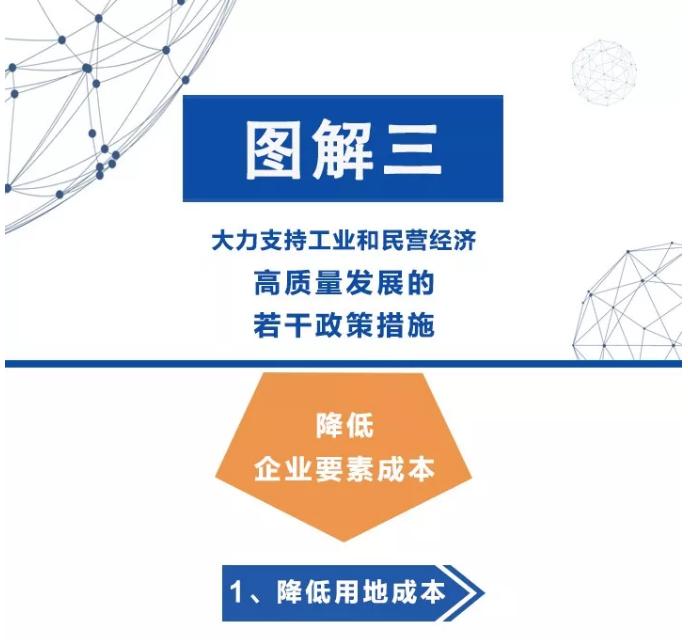 图解大力支持工业和民营经济高质量发展的若干政策措施(三)
