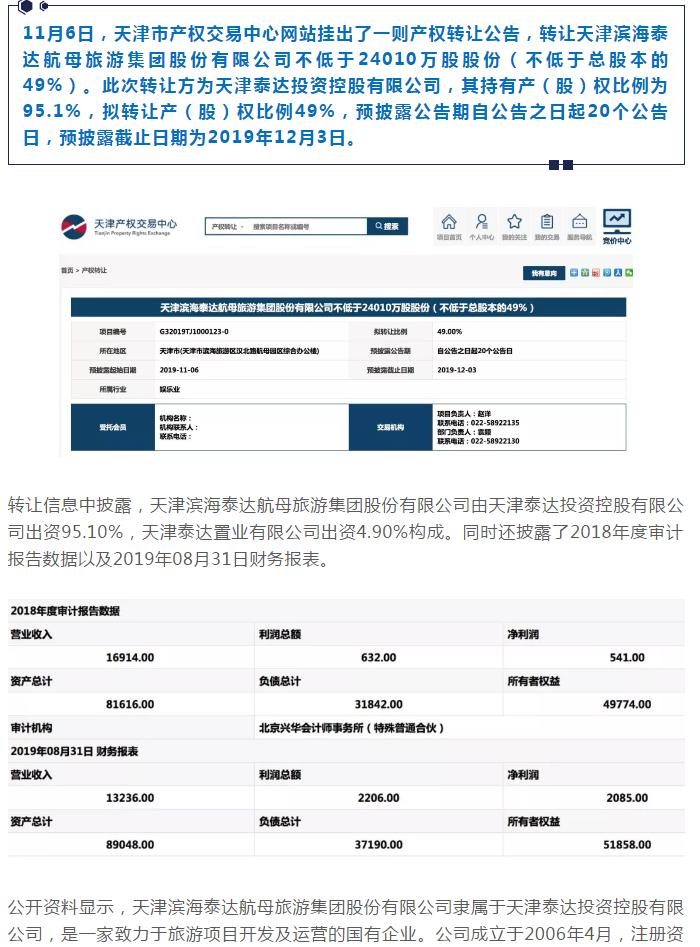 天津一旅游企業擬轉讓49%產權!
