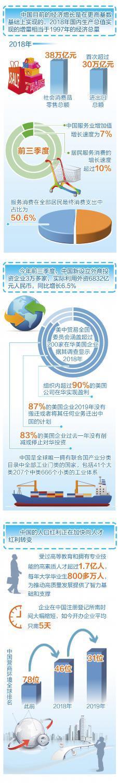 中國經濟韌性強動力足潛力大 ——質疑宏觀經濟穩步發展的論調不攻自破