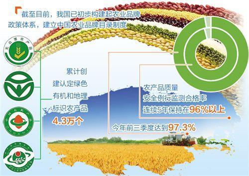"""中國農業正在亮出""""金字招牌"""""""