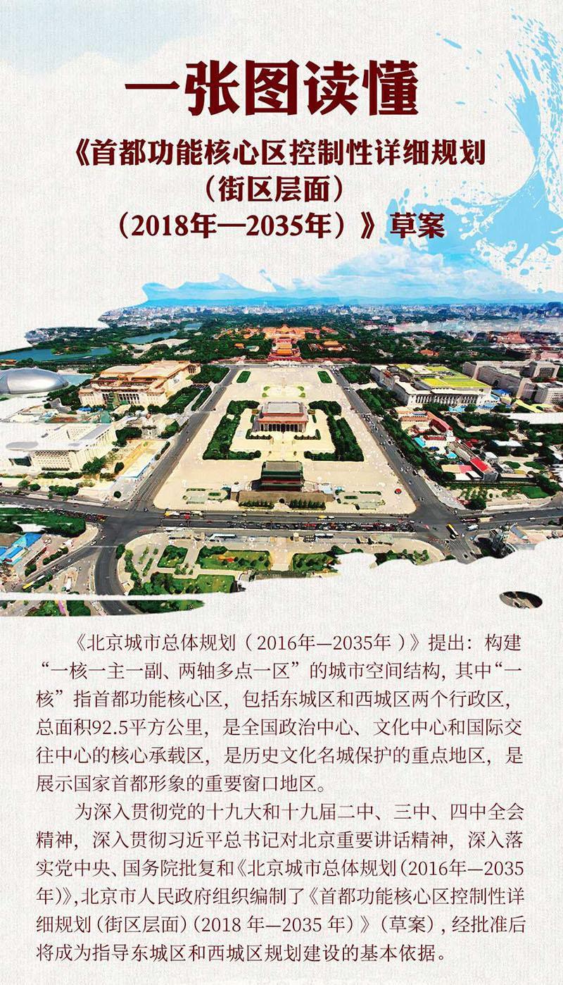 一图读懂丨首都功能核心区未来怎么建?