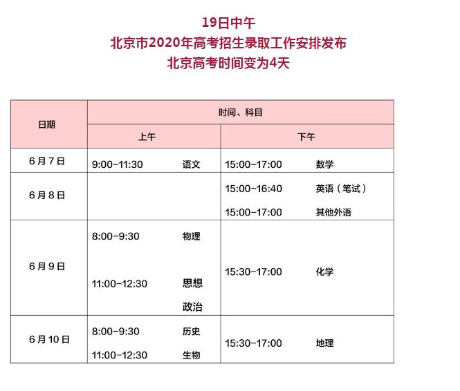 重磅!北京高考时间变为4天!这样安排……