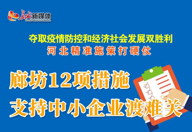 【图解】延长缴税、减免税费!廊坊12项措施支持中小企业渡难关