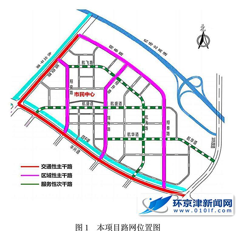 廊坊临空经济区8条道路将于今年10月底实现主路通车!