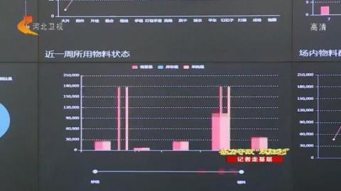 """【奋力夺取""""双胜利""""·记者走基层】.清河:""""互联网+""""助力羊绒产业转型升级"""