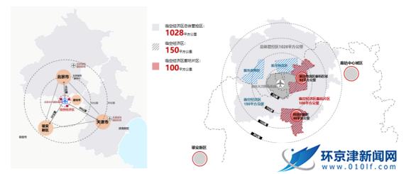 北京大兴国际机场临空经济区廊坊片区城市设计发布——打造国际服务聚集高地、航空导向科创基地、水绿漫步创新佳地