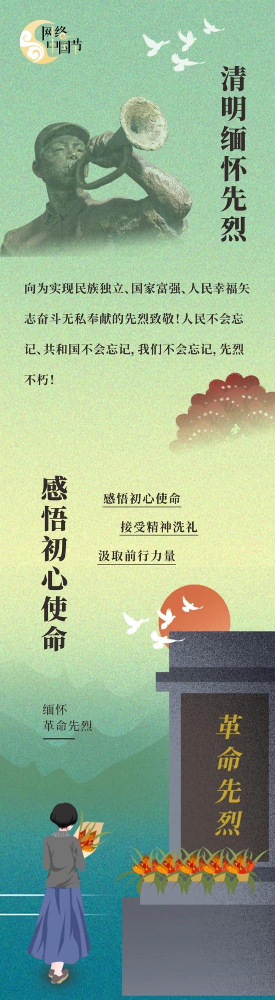 【网络中国节·清明】清明缅怀先烈