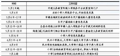 北京東城、西城、海淀公布義務教育入學政策