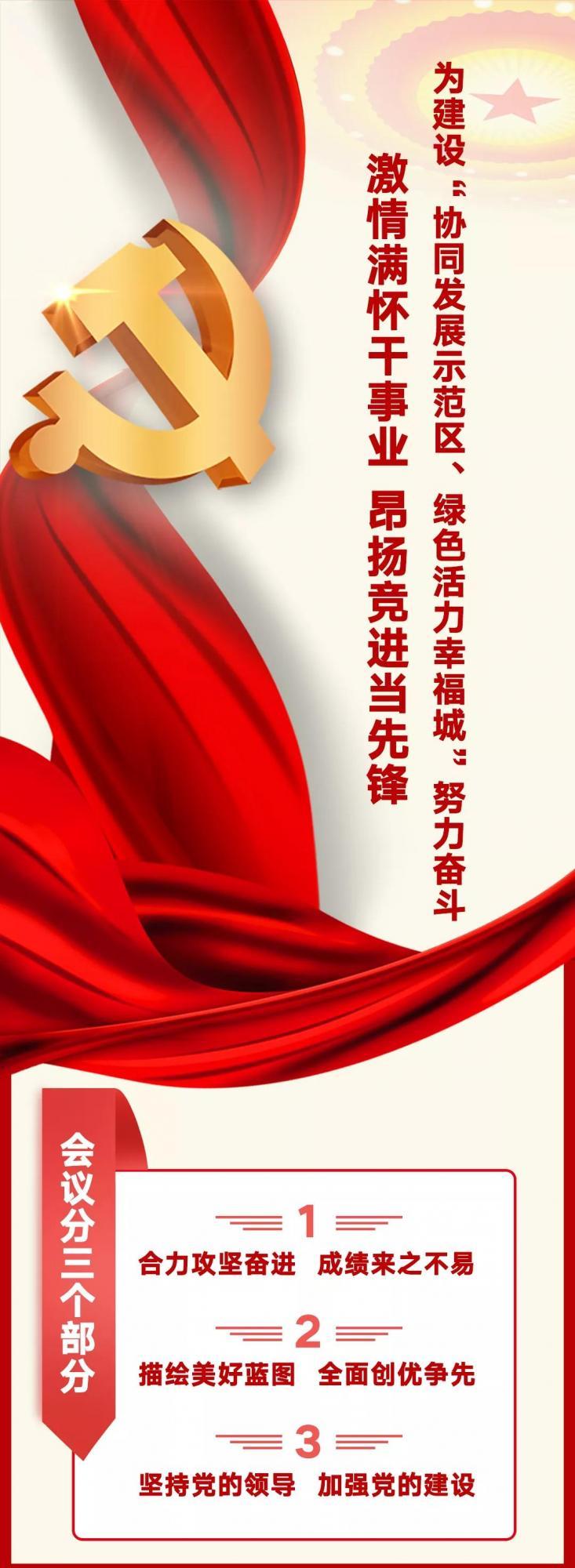 划重点!一图读懂香河县第十二次党代会工作报告