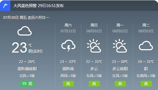 周末雷雨持续 气温小幅波动